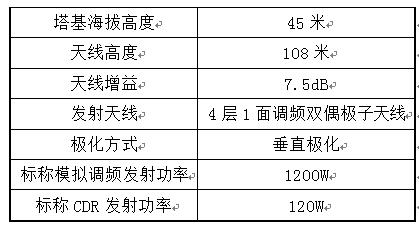 (二)发射机输入电平的调整电路